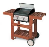 Barbecue Dolcevita Euro 2 Safety Control